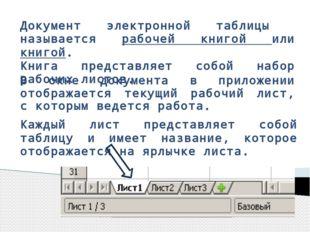 Документ электронной таблицы называется рабочей книгой или книгой. Книга пред