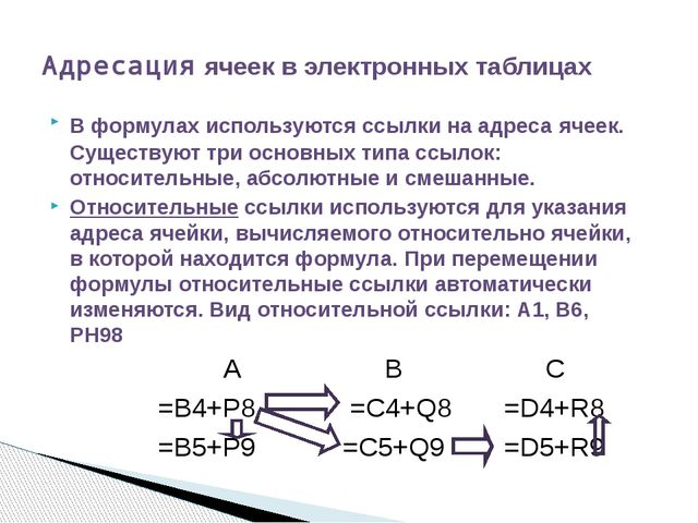 Адресация ячеек в электронных таблицах В формулах используются ссылки на адре...