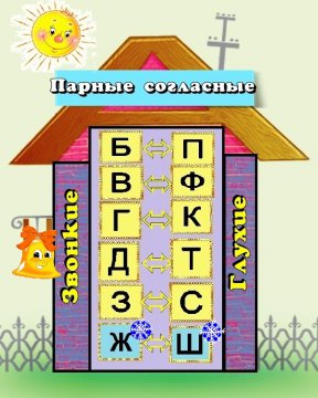 C:\Users\user\Pictures\картинки к правилам\3af0b3e90e9d87d137a6aa3ebfb184d1.jpg