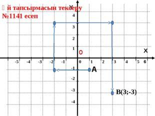 Y О X 6 А В(3;-3) Үй тапсырмасын тексеру №1141 есеп