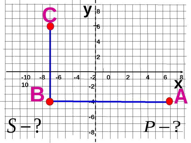 y x -10 -8 -6 -4 -2 0 2 4 6 8 10 8 6 4 2 -2 -4 -6 -8 A B C
