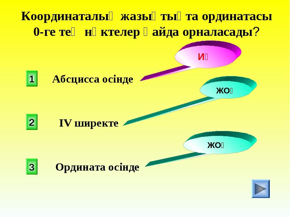 Координаталық жазықтықта ординатасы 0-ге тең нүктелер қайда орналасады? 1 2 3...