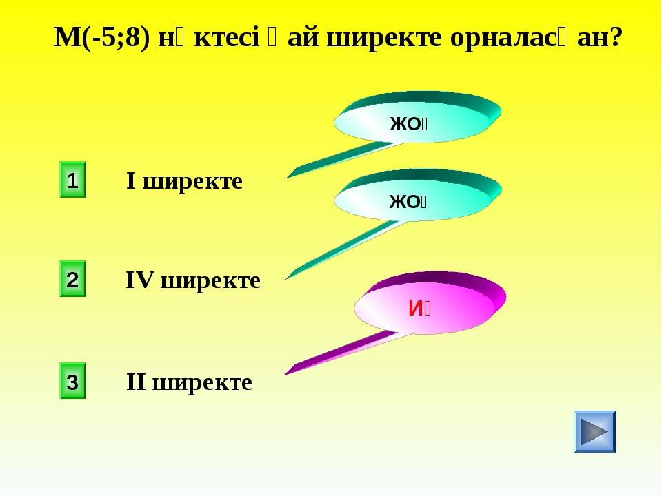М(-5;8) нүктесі қай ширекте орналасқан? 1 2 3 ЖОҚ ИӘ ЖОҚ I ширекте IV ширект...