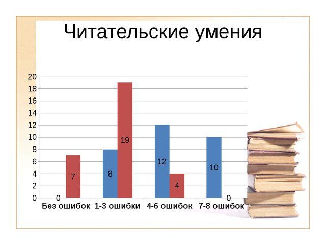 Читательские умения