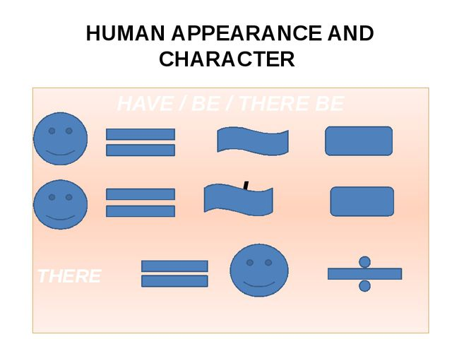 HUMAN APPEARANCE AND CHARACTER HAVE / BE / THERE BE / THERE