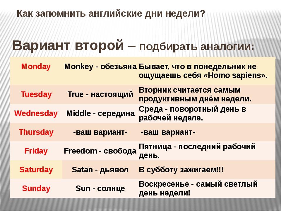 Как запомнить английские дни недели? Вариант второй – подбирать аналогии: Mon...