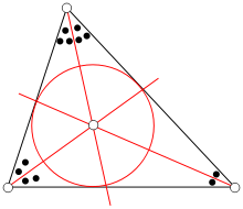 http://upload.wikimedia.org/wikipedia/commons/thumb/0/0c/Triangle.Incircle.svg/220px-Triangle.Incircle.svg.png