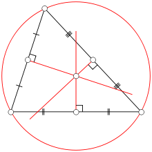 http://upload.wikimedia.org/wikipedia/commons/thumb/7/74/Triangle.Circumcenter.svg/220px-Triangle.Circumcenter.svg.png