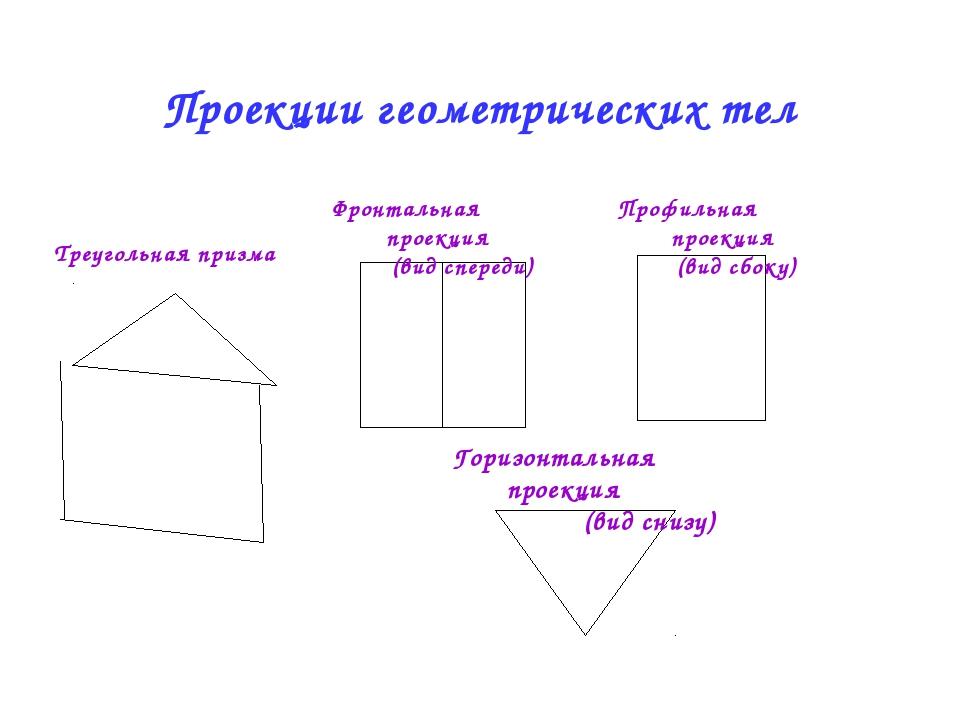 Проекции геометрических тел Фронтальная проекция (вид спереди) Профильная про...