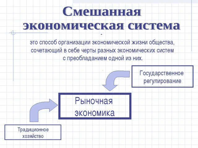 это способ организации экономической жизни общества, сочетающий в себе черты...