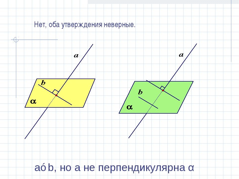 Нет, оба утверждения неверные. a⊥b, но а не перпендикулярна α