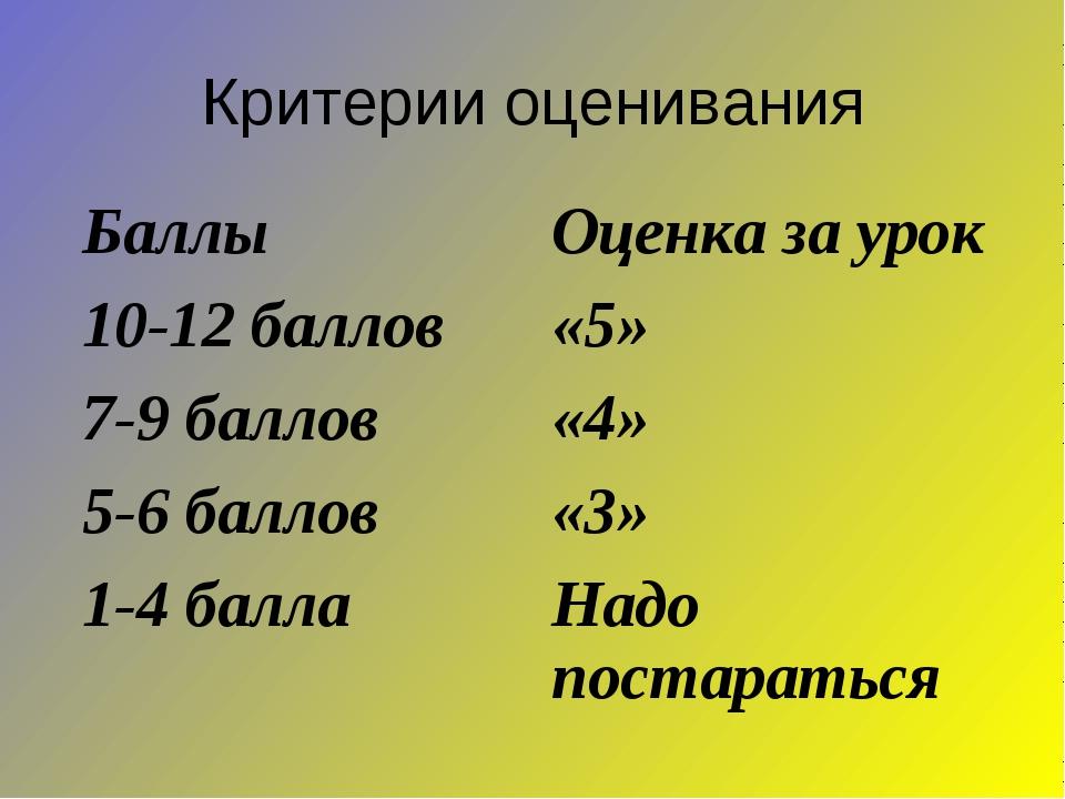 Критерии оценивания Баллы Оценка за урок 10-12 баллов«5» 7-9 баллов«4» 5-6...