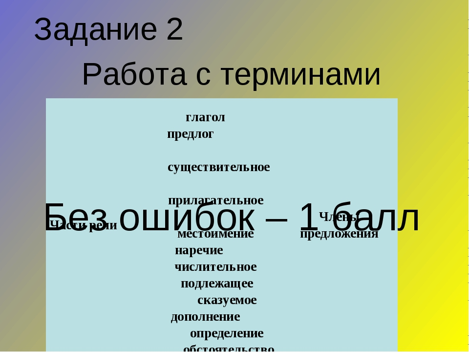 Работа с терминами Задание 2 Без ошибок – 1 балл Части речи глагол предлог с...