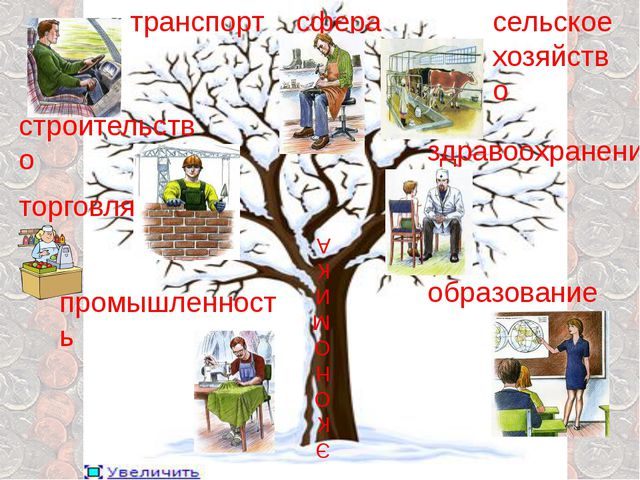 промышленность Э К ОНОМИ К А торговля строительство транспорт сельское хозяйс...
