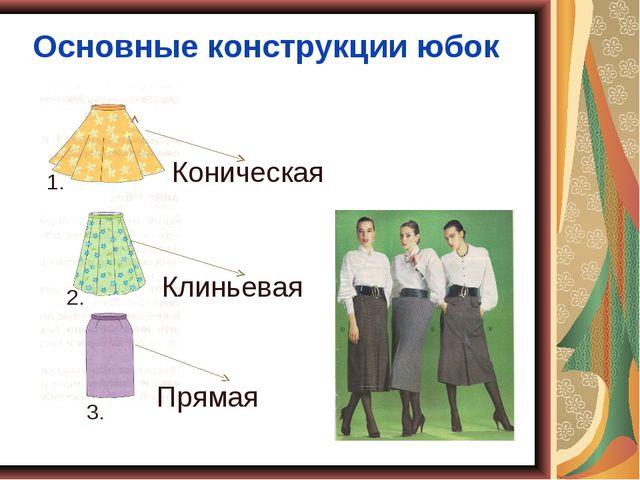 Основные конструкции юбок Коническая Клиньевая Прямая 1. 2. 3.