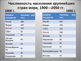 Численность населения крупнейших стран мира, 1900—2050 гг. 1900 г. 1950 г. 7