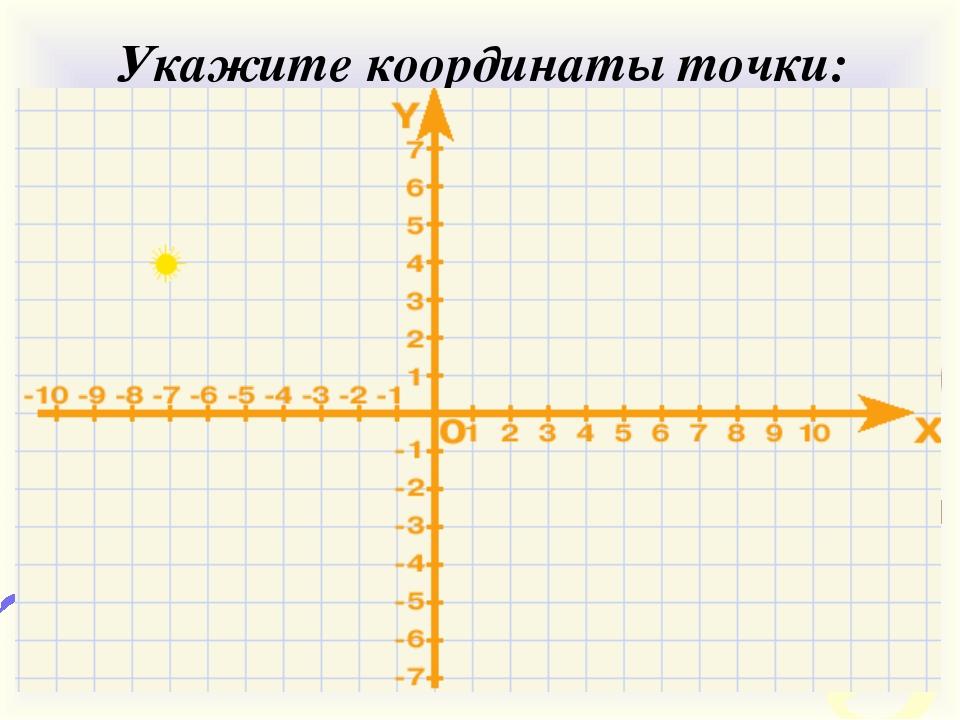 Укажите координаты точки: