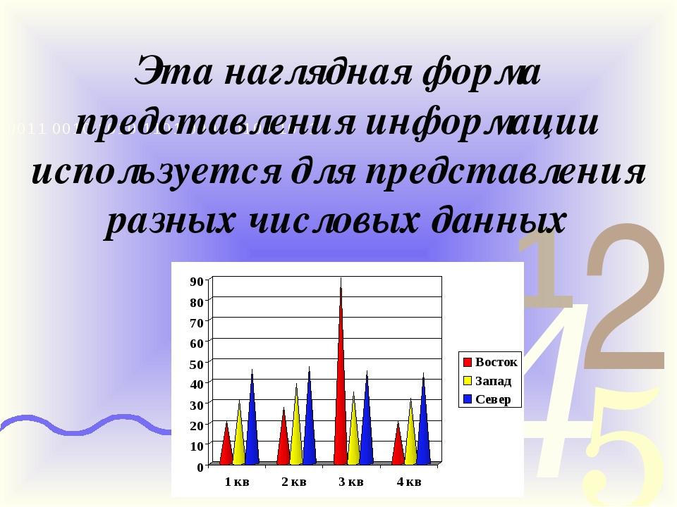 Эта наглядная форма представления информации используется для представления р...