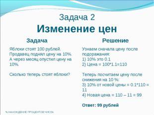 Задача 2 Изменение цен % НАХОЖДЕНИЕ ПРОЦЕНТОВ ЧИСЛА Задача Решение Яблоки сто