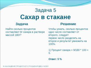Задача 5 Сахар в стакане % НАХОЖДЕНИЕ ПРОЦЕНТНОГО ОТНОШЕНИЯ ДВУХ ЧИСЕЛ Задача
