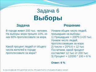 Задача 6 Выборы % НАХОЖДЕНИЕ ПРОЦЕНТОВ ЧИСЛА, ПРОЦЕНТНОГО ОТНОШЕНИЯ ДВУХ ЧИСЕ