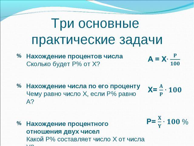 Три основные практические задачи Нахождение процентов числа Сколько будет P%...