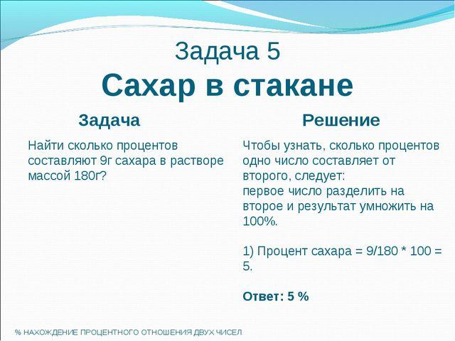 Задача 5 Сахар в стакане % НАХОЖДЕНИЕ ПРОЦЕНТНОГО ОТНОШЕНИЯ ДВУХ ЧИСЕЛ Задача...