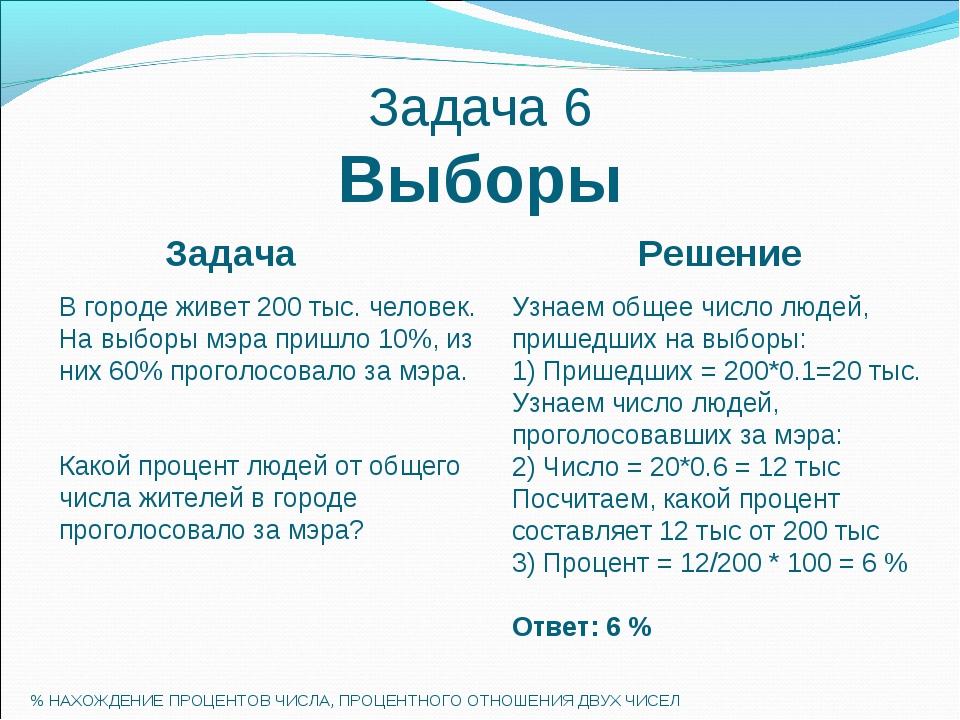 Задача 6 Выборы % НАХОЖДЕНИЕ ПРОЦЕНТОВ ЧИСЛА, ПРОЦЕНТНОГО ОТНОШЕНИЯ ДВУХ ЧИСЕ...