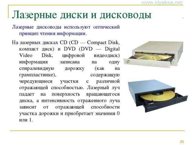 Лазерные диски и дисководы Лазерные дисководы используют оптический принцип ч...