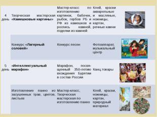 4день Творческаямастерская«Камешковыекартины» Мастер-класс по изготовлению к