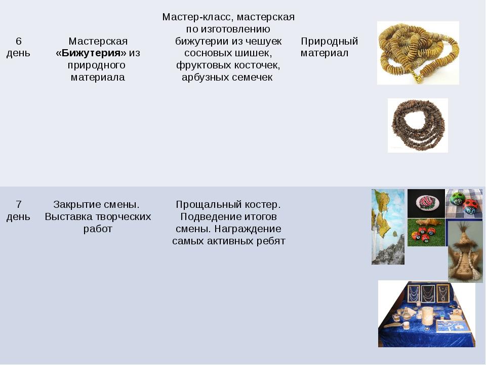 6день Мастерская«Бижутерия»из природного материала Мастер-класс, мастерская...
