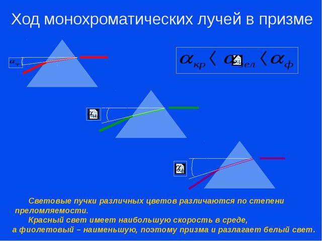 Ход монохроматических лучей в призме Световые пучки различных цветов различ...