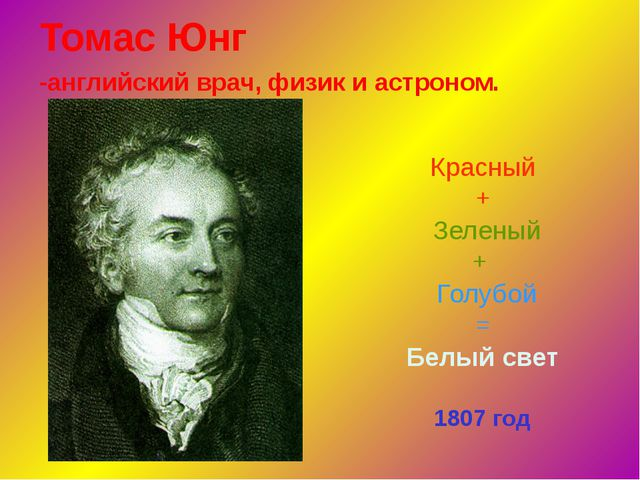Томас Юнг -английский врач, физик и астроном. Красный + Зеленый + Голубой = Б...