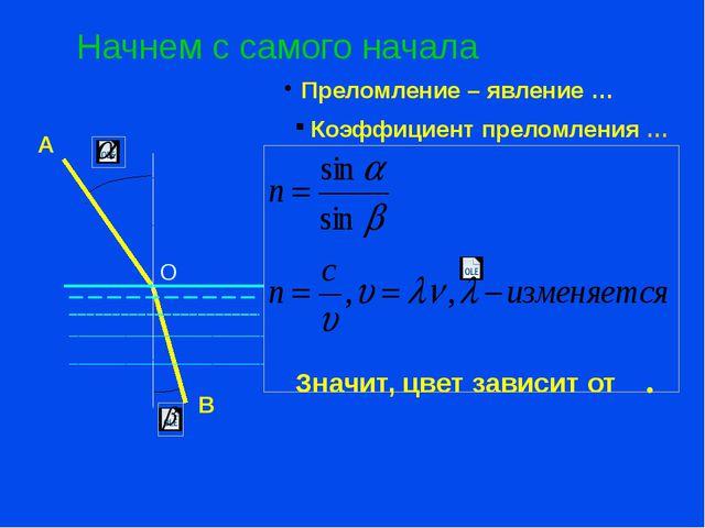 Преломление – явление … Коэффициент преломления … Начнем с самого начала Знач...