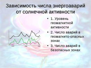Зависимость числа энергоаварий от солнечной активности 1. Уровень геомагнитно