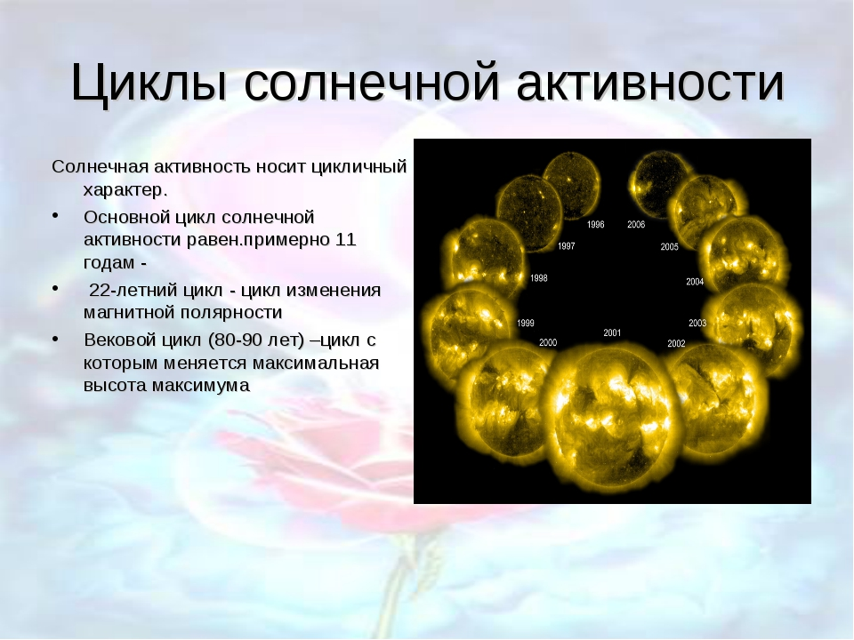 Циклы солнечной активности Солнечная активность носит цикличный характер. Осн...