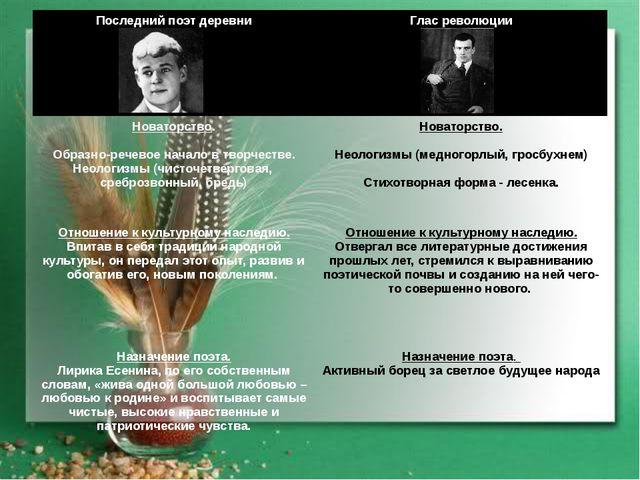 Последний поэт деревни Глас революции Новаторство. Образно-речевое начало в...