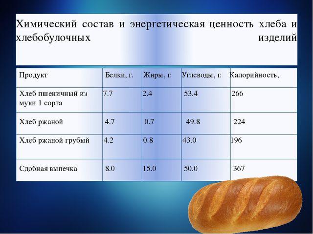 Химический состав и энергетическая ценность хлеба и хлебобулочных изделий Про...