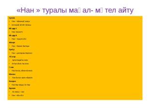 «Нан » туралы мақал- мәтел айту Ересім Нан - тағамның атасы Ынтымақ көптің ба