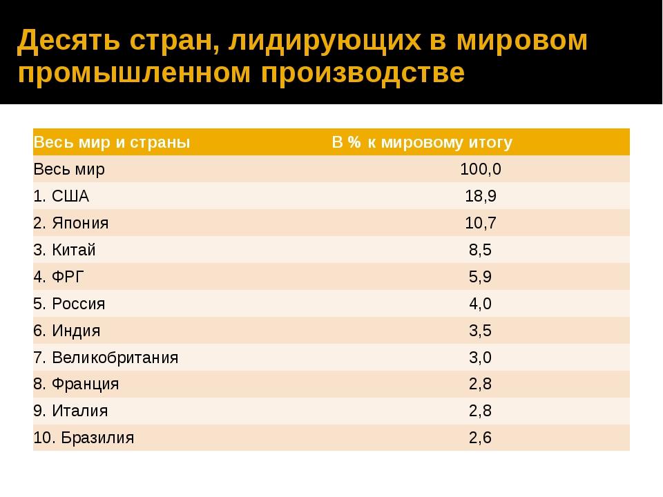 Статья о нормах сортировки пиломатериалов на мировых рынках