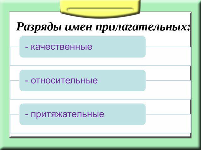 Разряды имен прилагательных: