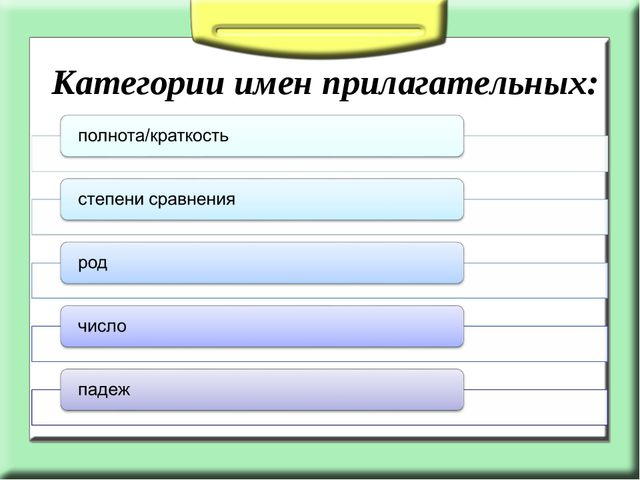 Категории имен прилагательных: