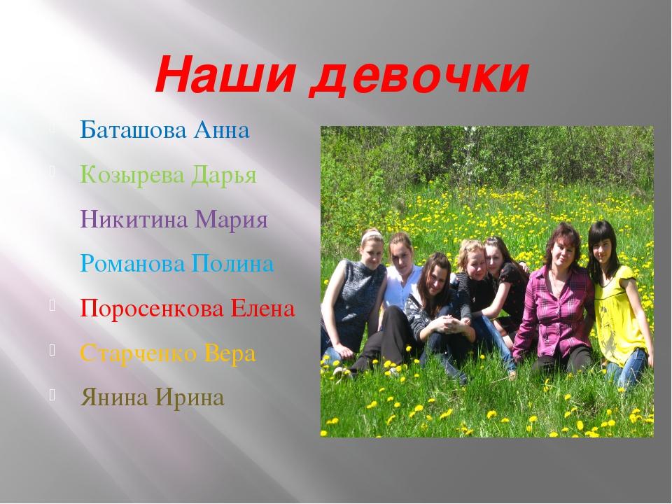 Наши девочки Баташова Анна Козырева Дарья Никитина Мария Романова Полина Поро...