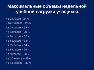 Максимальные объемы недельной учебной нагрузки учащихся в 1 классе - 24 ч. во