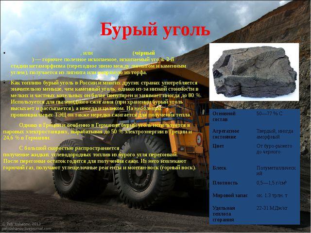 Бурый уголь Суббитомино́зный у́голь, илибу́рый у́голь(чёрный лигни́т)—гор...