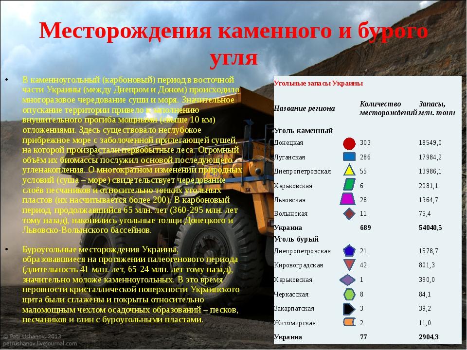 Днепровский бассейн (бур. уголь) В Днепровском бассейне бурый уголь добывают...