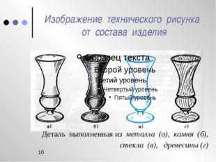 Изображение технического рисунка от состава изделия Деталь выполненная из ме