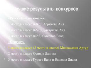 Лучшие результаты конкурсов «Русский медвежонок» 1 место в классе (68 б) Агри