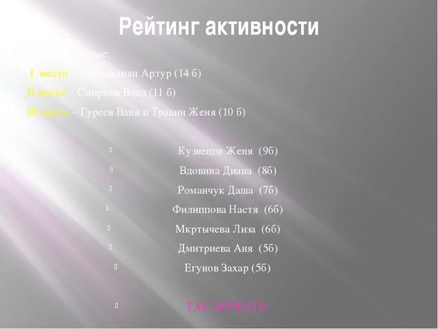 Рейтинг активности Самые активные: I место – Мнацаканян Артур (14 б) II место...