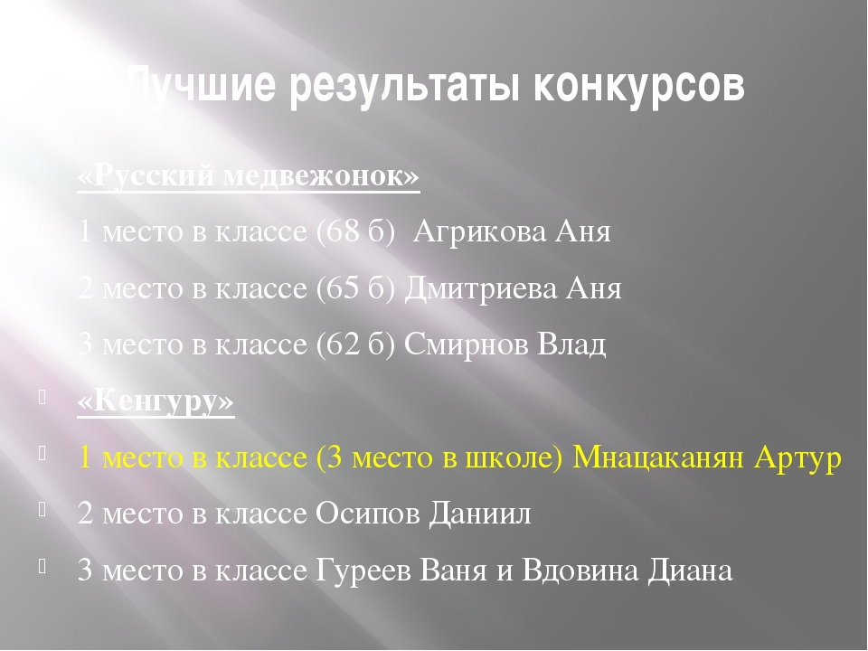 Лучшие результаты конкурсов «Русский медвежонок» 1 место в классе (68 б) Агри...